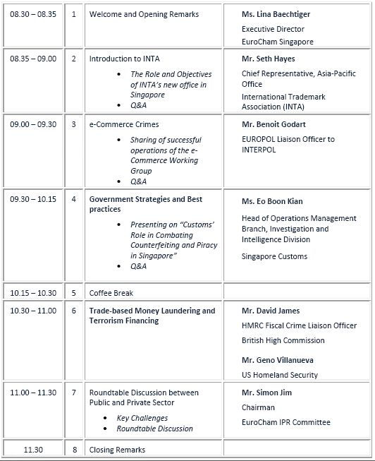 Final Programme for Customs Rountable
